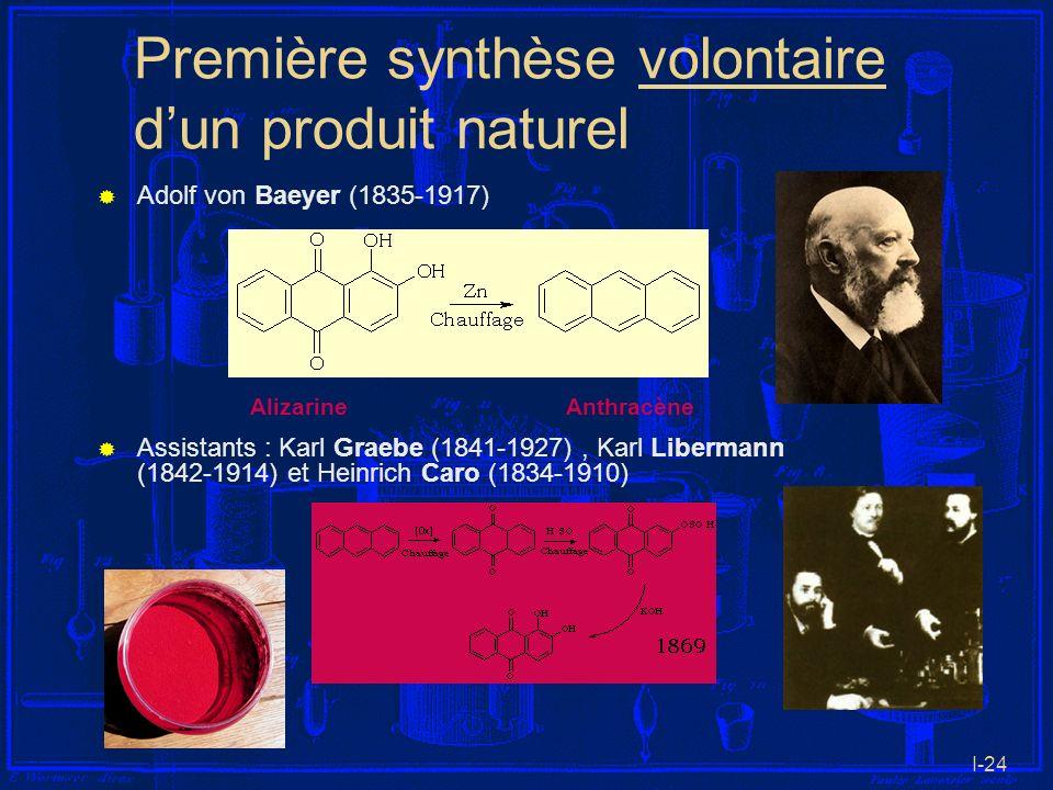 I-24 Première synthèse volontaire dun produit naturel Adolf von Baeyer (1835-1917) Assistants : Karl Graebe (1841-1927), Karl Libermann (1842-1914) et