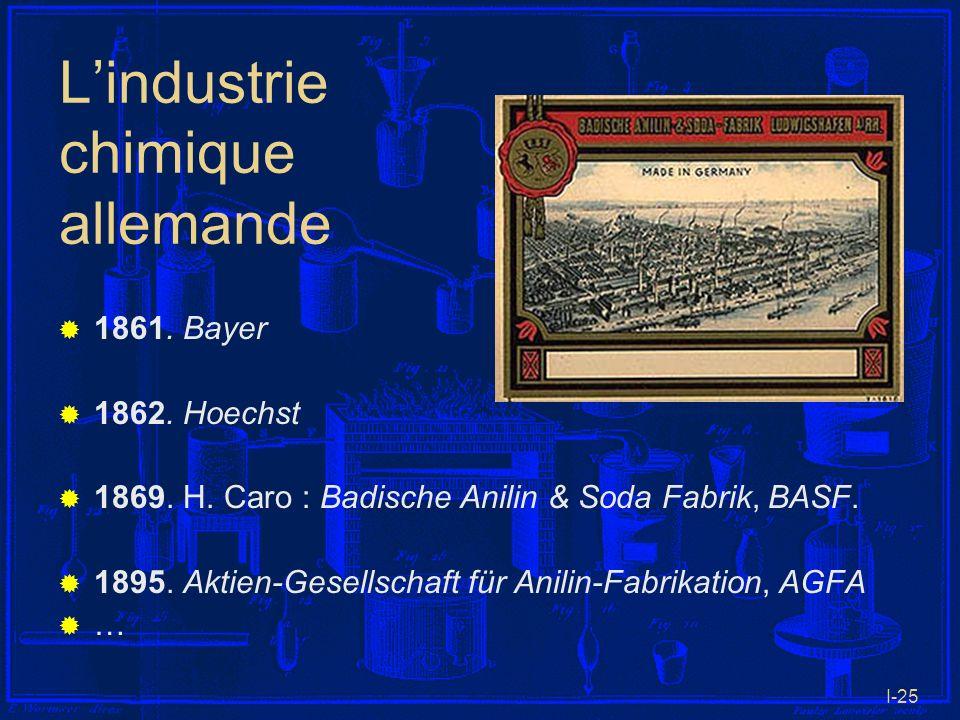 I-25 Lindustrie chimique allemande 1861. Bayer 1862. Hoechst 1869. H. Caro : Badische Anilin & Soda Fabrik, BASF. 1895. Aktien-Gesellschaft für Anilin