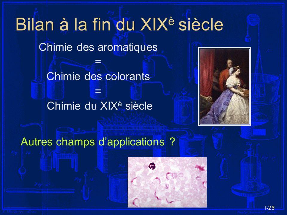 I-26 Bilan à la fin du XIX è siècle Chimie des aromatiques = Chimie des colorants = Chimie du XIX è siècle Autres champs dapplications ?