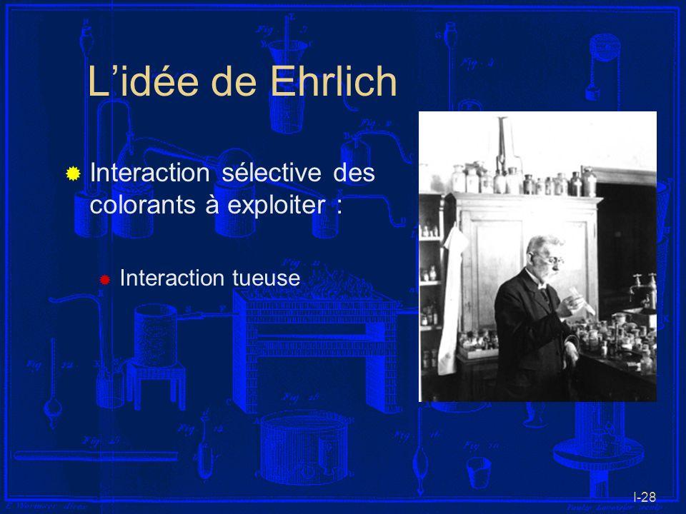 I-28 Lidée de Ehrlich Interaction sélective des colorants à exploiter : Interaction tueuse
