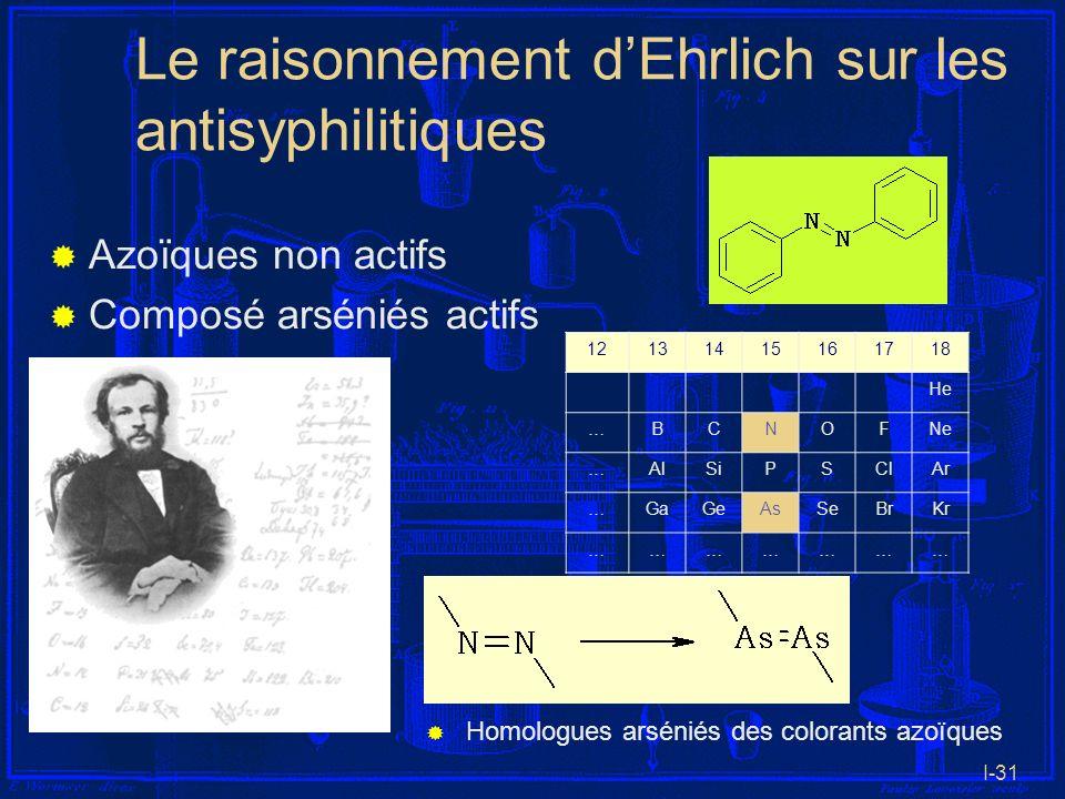 I-31 Le raisonnement dEhrlich sur les antisyphilitiques Azoïques non actifs Composé arséniés actifs 12131415161718 He …BCNOFNe …AlSiPSClAr …GaGeAsSeBr