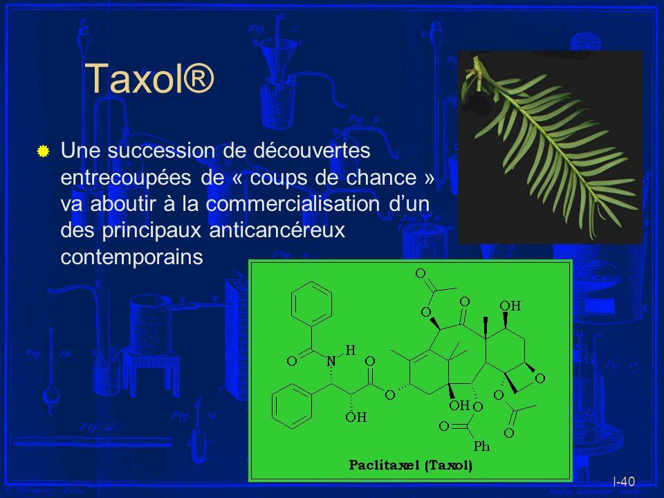 I-40 Taxol® Une succession de découvertes entrecoupées de « coups de chance » va aboutir à la commercialisation dun des principaux anticancéreux conte