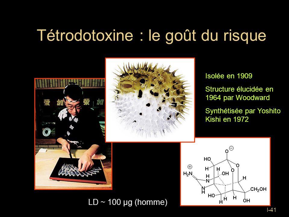 I-41 Tétrodotoxine : le goût du risque LD ~ 100 µg (homme) Isolée en 1909 Structure élucidée en 1964 par Woodward Synthétisée par Yoshito Kishi en 197