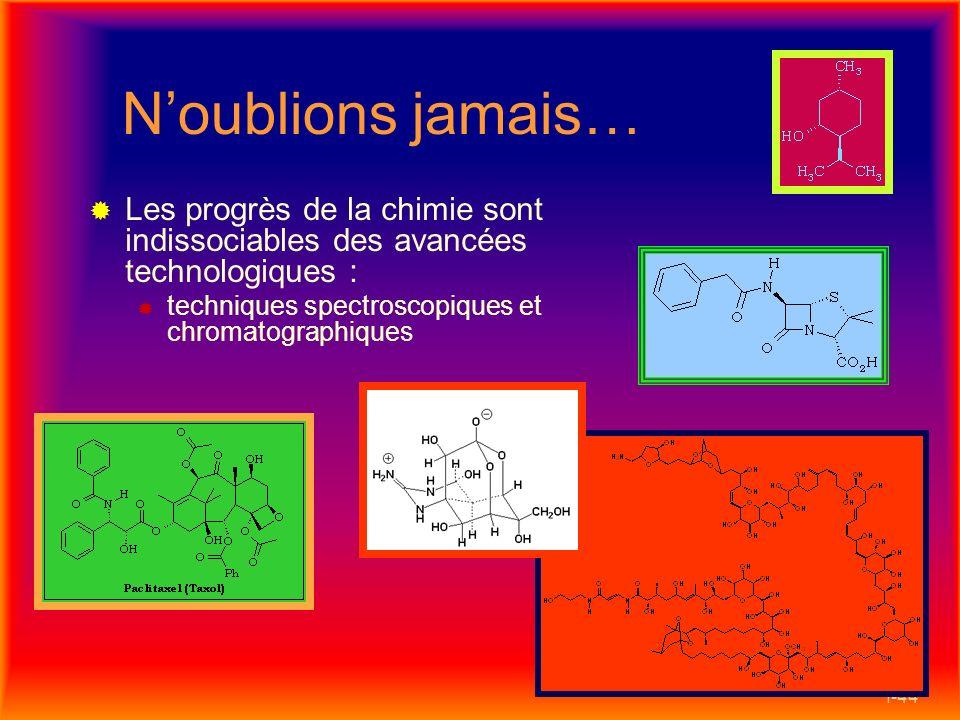 I-44 Noublions jamais… Les progrès de la chimie sont indissociables des avancées technologiques : techniques spectroscopiques et chromatographiques