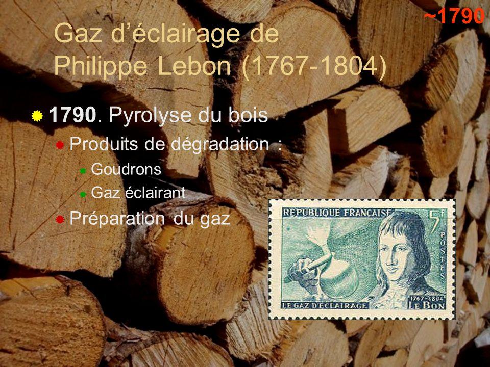 I-5 Gaz déclairage de Philippe Lebon (1767-1804) 1790. Pyrolyse du bois Produits de dégradation : Goudrons Gaz éclairant Préparation du gaz ~1790