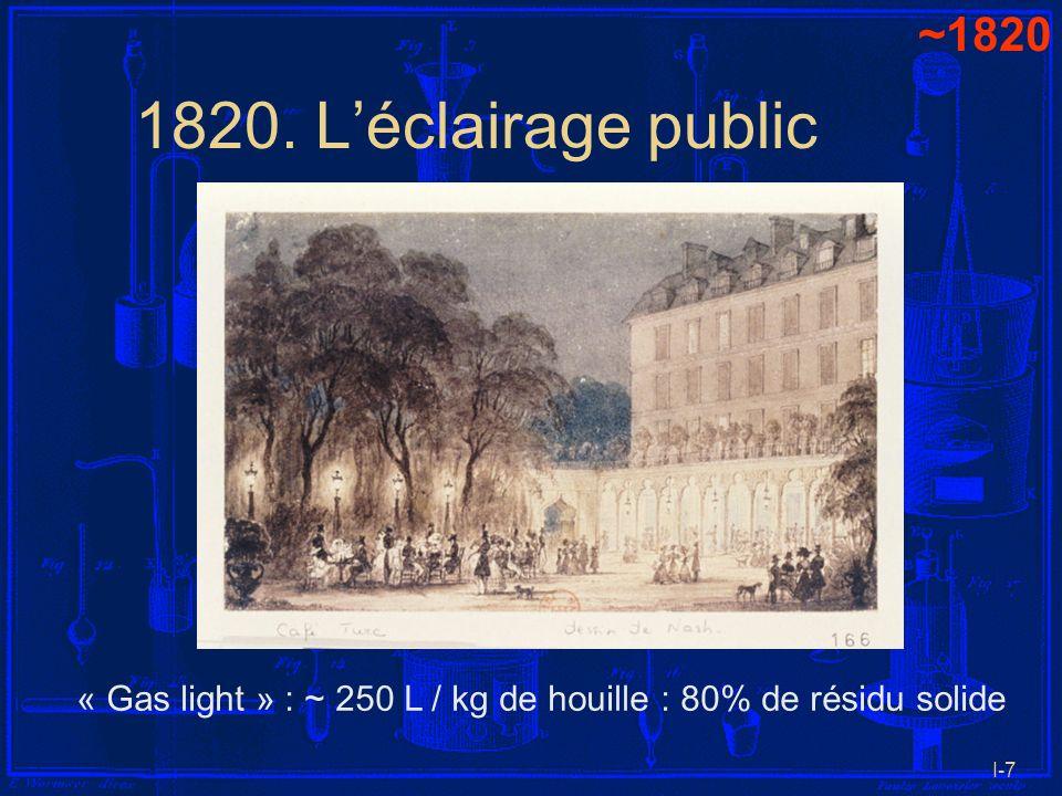 I-7 1820. Léclairage public « Gas light » : ~ 250 L / kg de houille : 80% de résidu solide ~1820