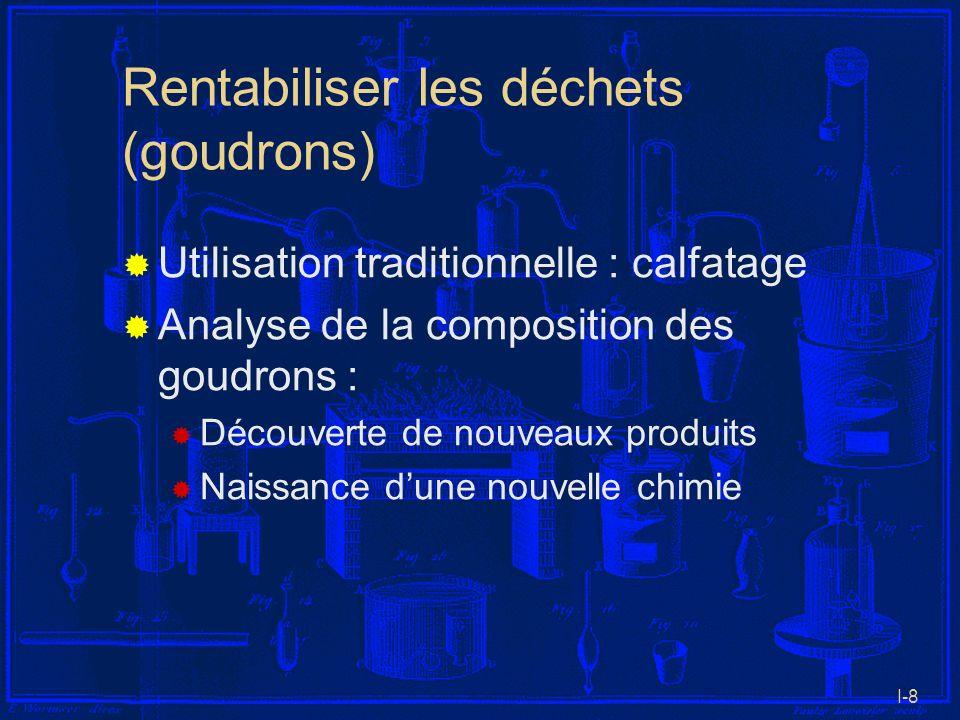 I-8 Rentabiliser les déchets (goudrons) Utilisation traditionnelle : calfatage Analyse de la composition des goudrons : Découverte de nouveaux produit