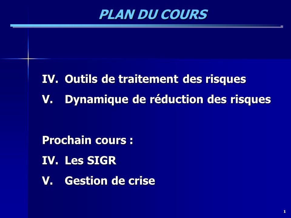 12 IV Outils de traitement des risques 3.