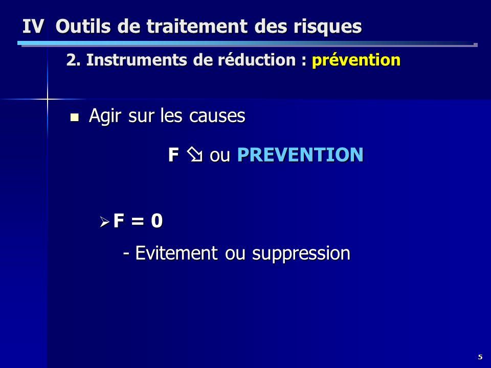 16 IV Outils de traitement des risques 3.