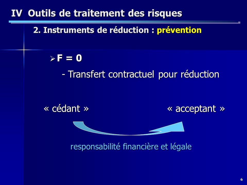 7 IV Outils de traitement des risques 2.