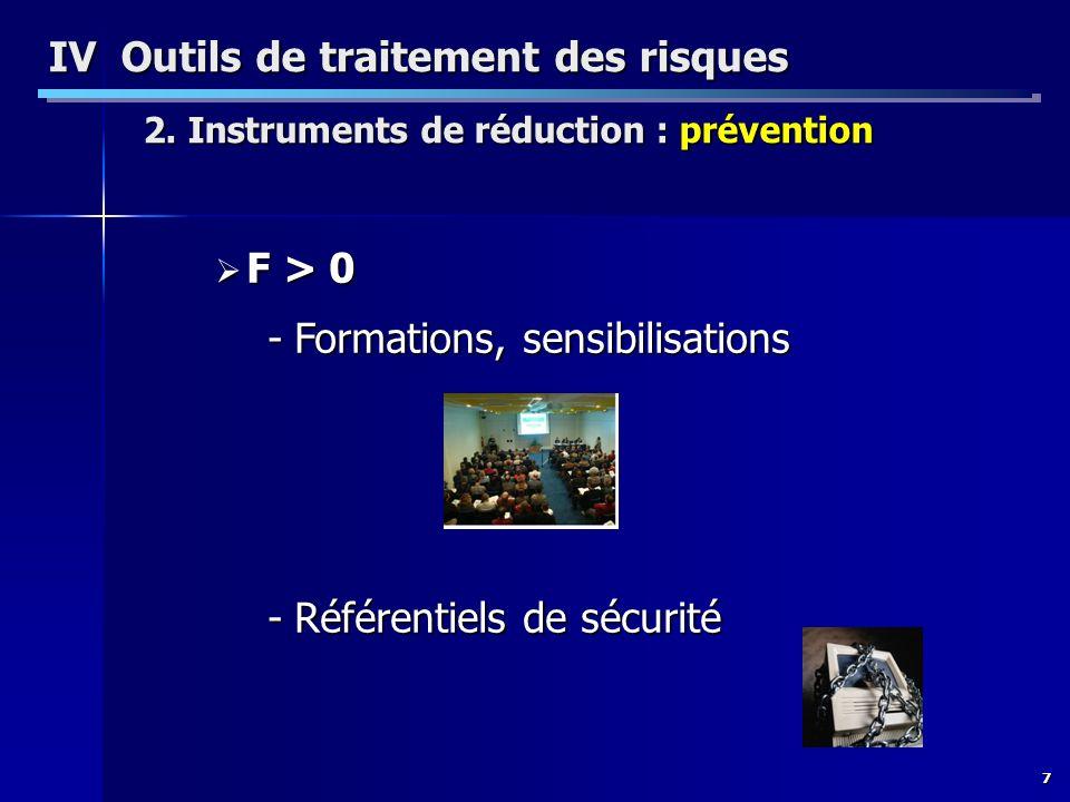 8 IV Outils de traitement des risques 2.