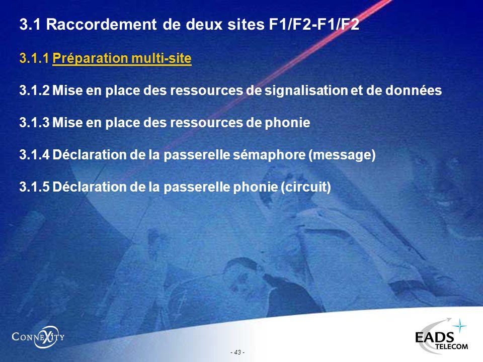 - 43 - 3.1 Raccordement de deux sites F1/F2-F1/F2 3.1.1 Préparation multi-site 3.1.2 Mise en place des ressources de signalisation et de données 3.1.3