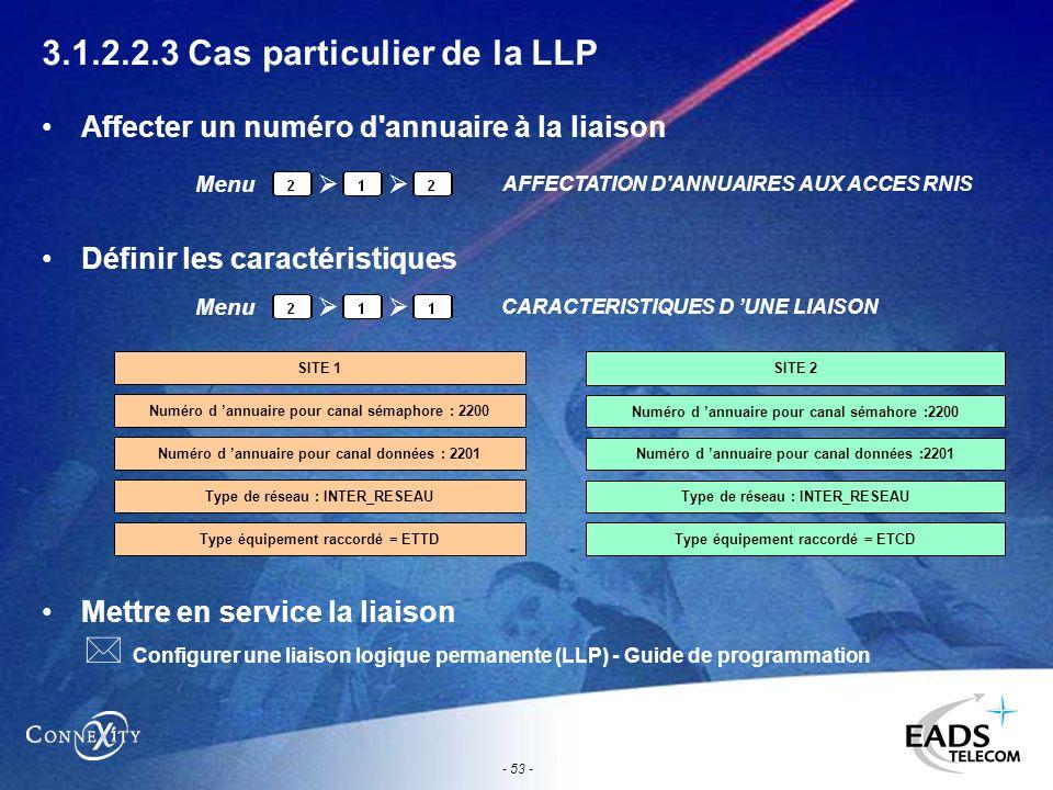 - 53 - 3.1.2.2.3 Cas particulier de la LLP Affecter un numéro d'annuaire à la liaison Définir les caractéristiques Mettre en service la liaison Menu A