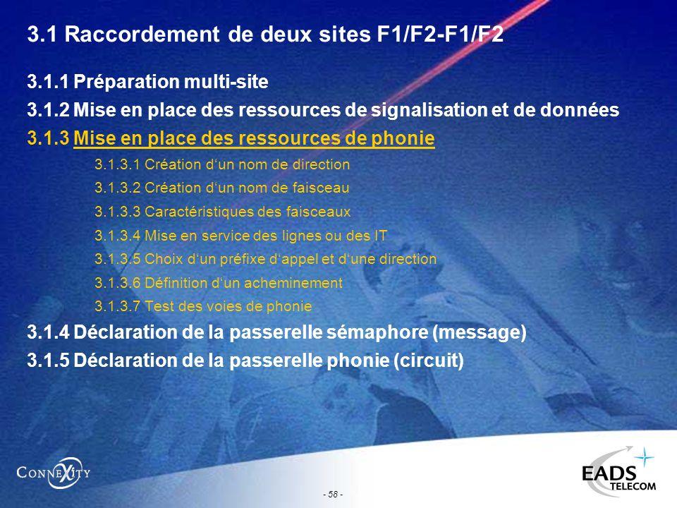 - 58 - 3.1 Raccordement de deux sites F1/F2-F1/F2 3.1.1 Préparation multi-site 3.1.2 Mise en place des ressources de signalisation et de données 3.1.3