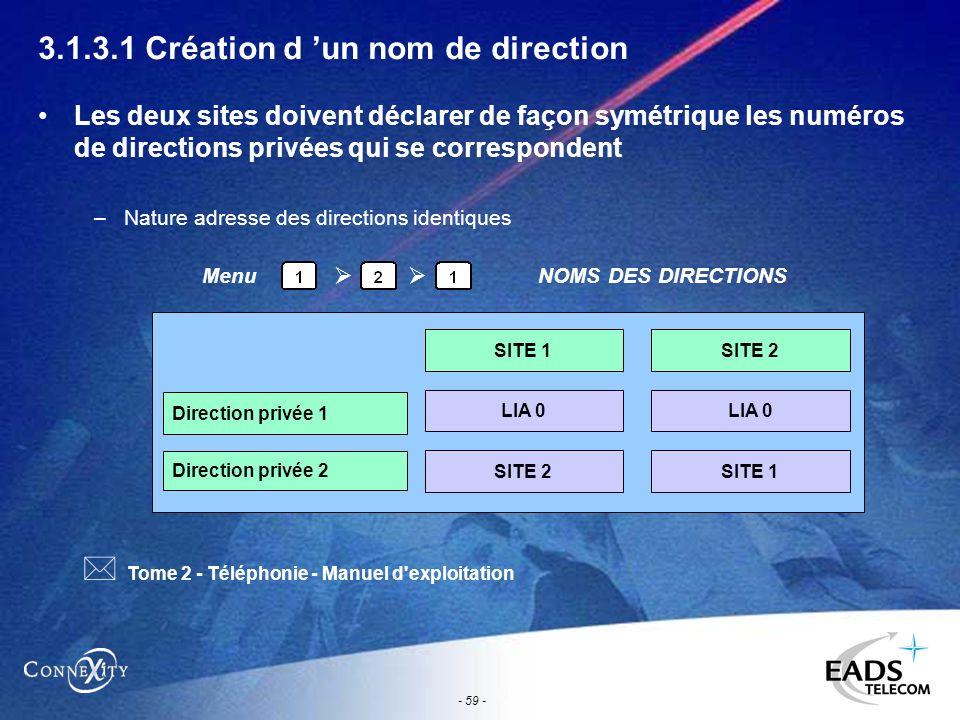 - 59 - 3.1.3.1 Création d un nom de direction Les deux sites doivent déclarer de façon symétrique les numéros de directions privées qui se corresponde
