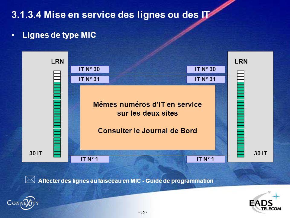 - 65 - 3.1.3.4 Mise en service des lignes ou des IT Lignes de type MIC LRN 30 IT LRN 30 IT Mêmes numéros d'IT en service sur les deux sites Consulter