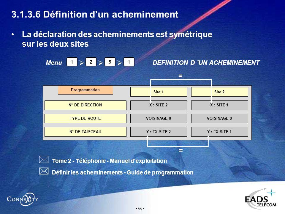 - 68 - 3.1.3.6 Définition dun acheminement La déclaration des acheminements est symétrique sur les deux sites MenuDEFINITION D UN ACHEMINEMENT Program