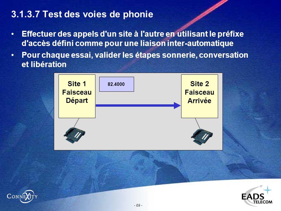 - 69 - 3.1.3.7 Test des voies de phonie Effectuer des appels d'un site à l'autre en utilisant le préfixe d'accès défini comme pour une liaison inter-a