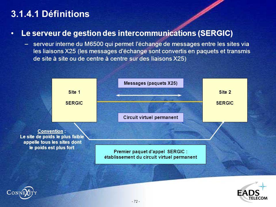 - 72 - 3.1.4.1 Définitions Le serveur de gestion des intercommunications (SERGIC) –serveur interne du M6500 qui permet l'échange de messages entre les