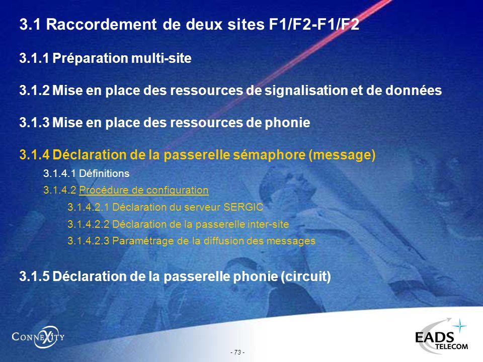 - 73 - 3.1 Raccordement de deux sites F1/F2-F1/F2 3.1.1 Préparation multi-site 3.1.2 Mise en place des ressources de signalisation et de données 3.1.3