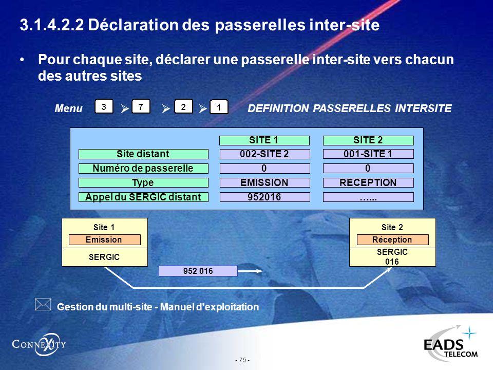 - 75 - 3.1.4.2.2 Déclaration des passerelles inter-site Pour chaque site, déclarer une passerelle inter-site vers chacun des autres sites DEFINITION P