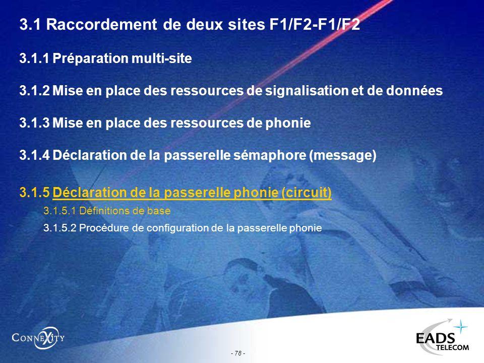 - 78 - 3.1 Raccordement de deux sites F1/F2-F1/F2 3.1.1 Préparation multi-site 3.1.2 Mise en place des ressources de signalisation et de données 3.1.3