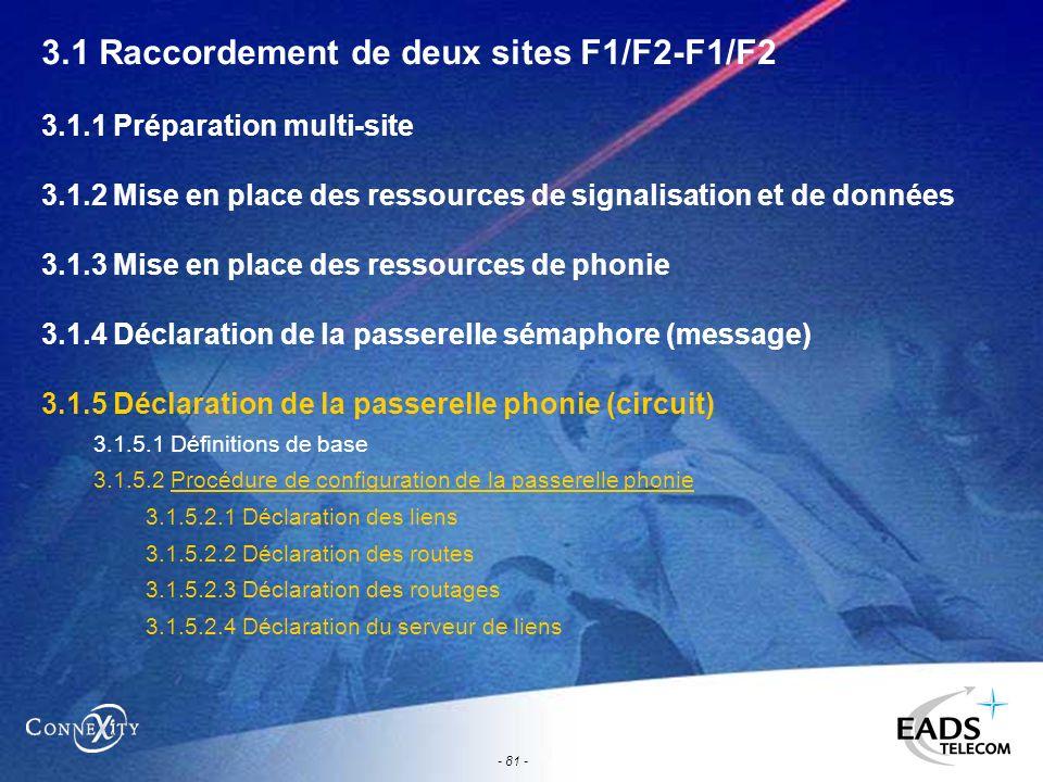 - 81 - 3.1 Raccordement de deux sites F1/F2-F1/F2 3.1.1 Préparation multi-site 3.1.2 Mise en place des ressources de signalisation et de données 3.1.3