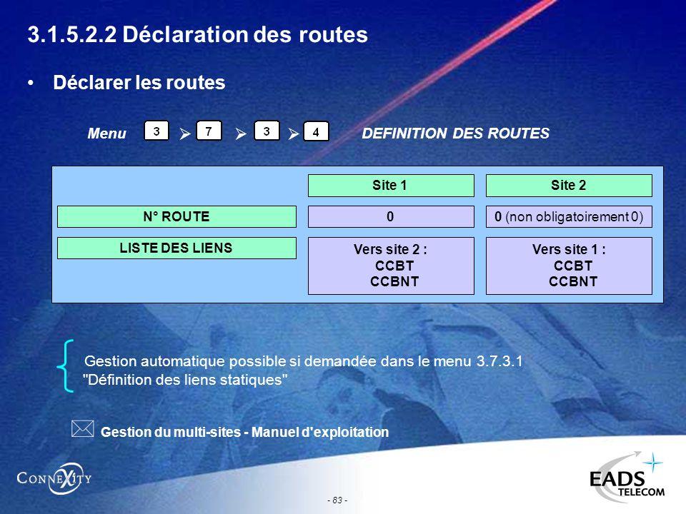 - 83 - 3.1.5.2.2 Déclaration des routes Déclarer les routes Gestion automatique possible si demandée dans le menu 3.7.3.1