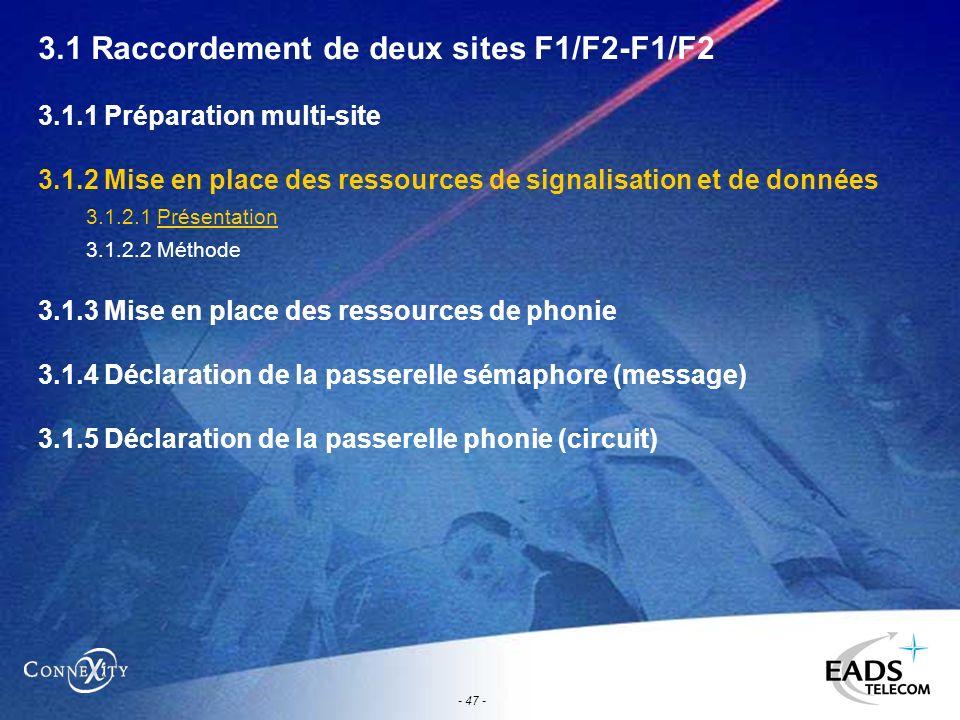 - 47 - 3.1 Raccordement de deux sites F1/F2-F1/F2 3.1.1 Préparation multi-site 3.1.2 Mise en place des ressources de signalisation et de données 3.1.2