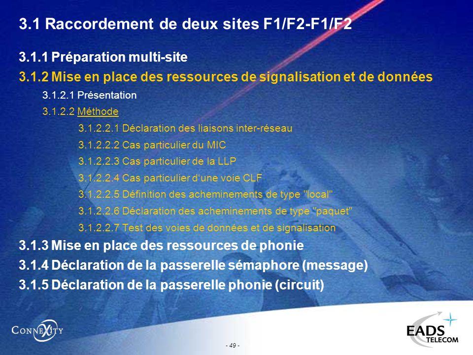 - 49 - 3.1 Raccordement de deux sites F1/F2-F1/F2 3.1.1 Préparation multi-site 3.1.2 Mise en place des ressources de signalisation et de données 3.1.2