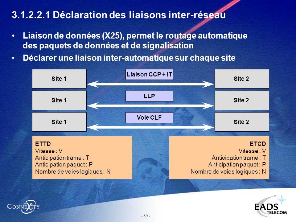 - 50 - 3.1.2.2.1 Déclaration des liaisons inter-réseau Liaison de données (X25), permet le routage automatique des paquets de données et de signalisat