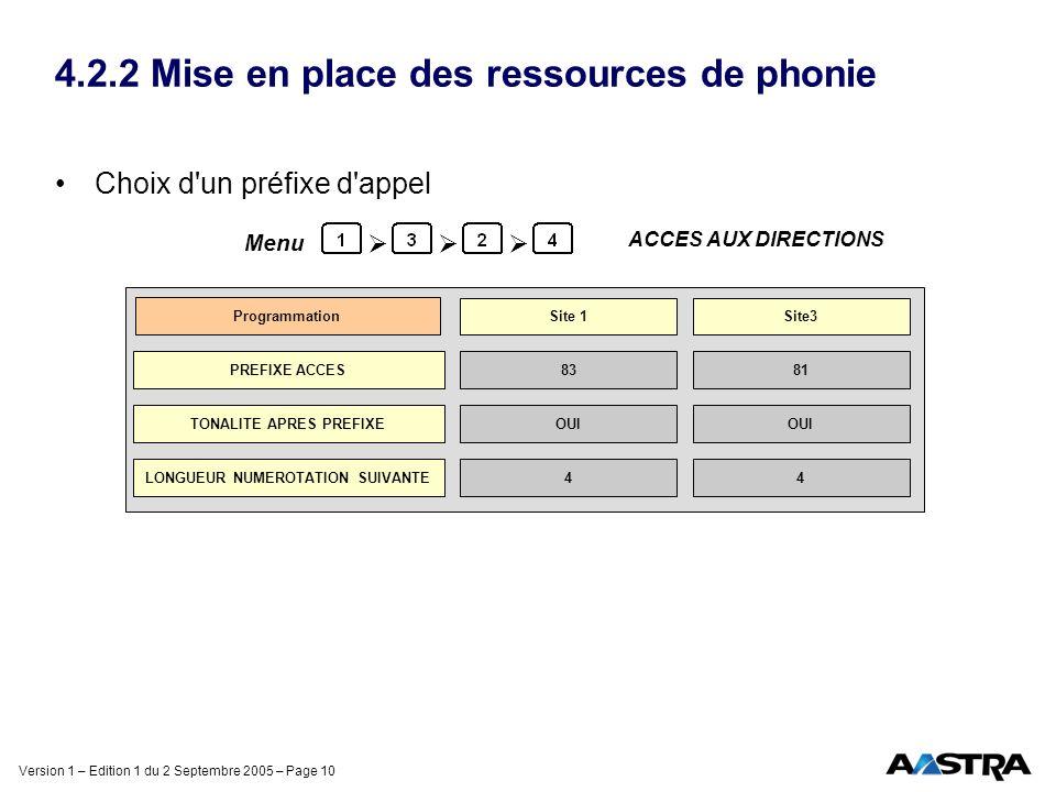 Version 1 – Edition 1 du 2 Septembre 2005 – Page 10 4.2.2 Mise en place des ressources de phonie Choix d'un préfixe d'appel Menu ACCES AUX DIRECTIONS