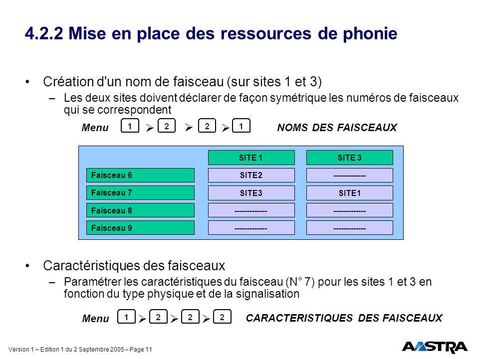 Version 1 – Edition 1 du 2 Septembre 2005 – Page 11 4.2.2 Mise en place des ressources de phonie Création d'un nom de faisceau (sur sites 1 et 3) –Les