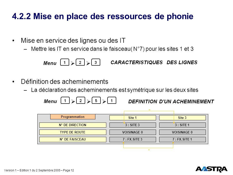 Version 1 – Edition 1 du 2 Septembre 2005 – Page 12 4.2.2 Mise en place des ressources de phonie Mise en service des lignes ou des IT –Mettre les IT e
