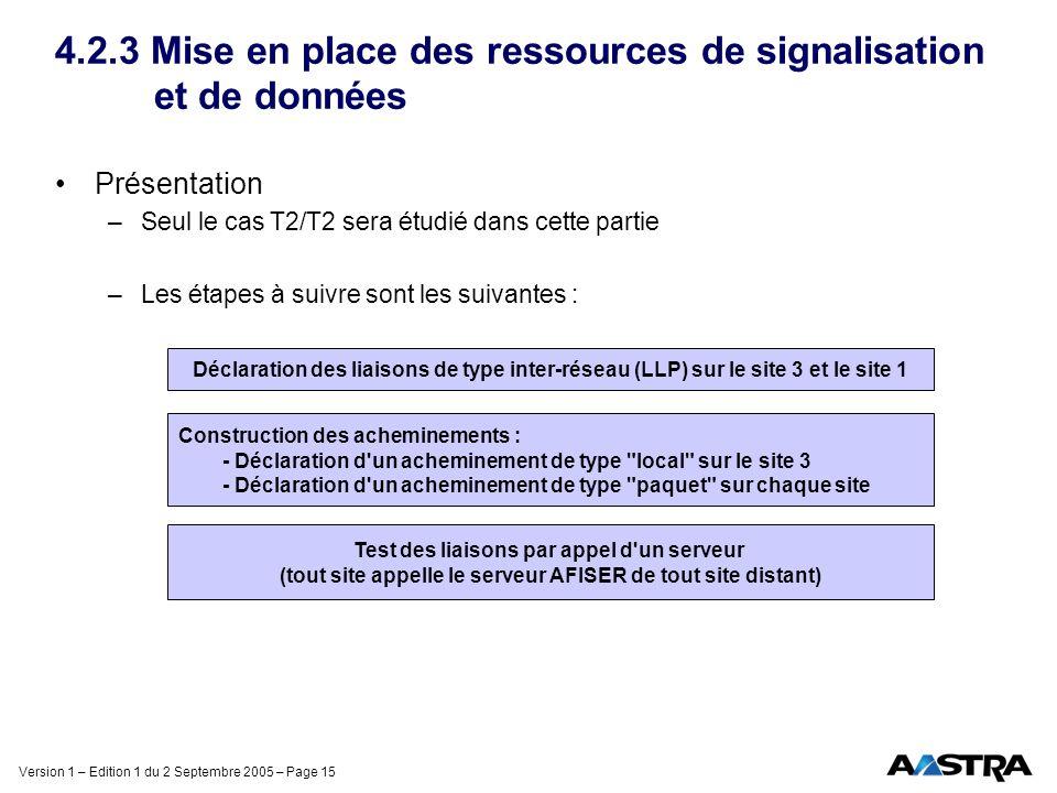 Version 1 – Edition 1 du 2 Septembre 2005 – Page 15 4.2.3 Mise en place des ressources de signalisation et de données Présentation –Seul le cas T2/T2