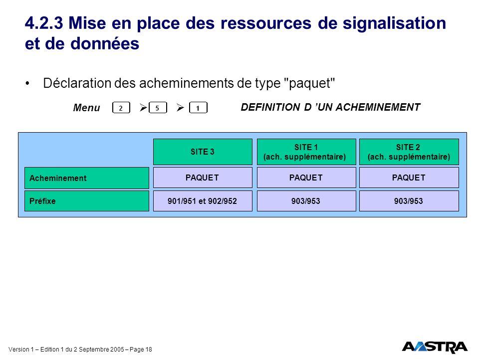 Version 1 – Edition 1 du 2 Septembre 2005 – Page 18 4.2.3 Mise en place des ressources de signalisation et de données Déclaration des acheminements de type paquet DEFINITION D UN ACHEMINEMENT Menu SITE 3 SITE 2 (ach.