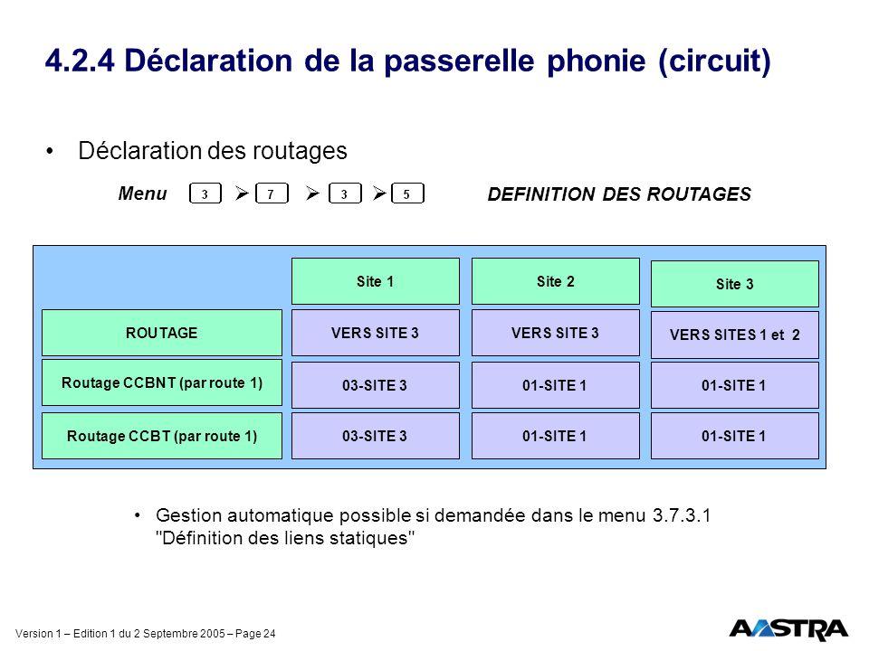 Version 1 – Edition 1 du 2 Septembre 2005 – Page 24 Déclaration des routages Gestion automatique possible si demandée dans le menu 3.7.3.1
