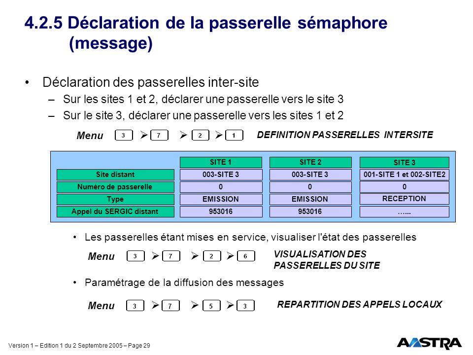 Version 1 – Edition 1 du 2 Septembre 2005 – Page 29 4.2.5 Déclaration de la passerelle sémaphore (message) Déclaration des passerelles inter-site –Sur