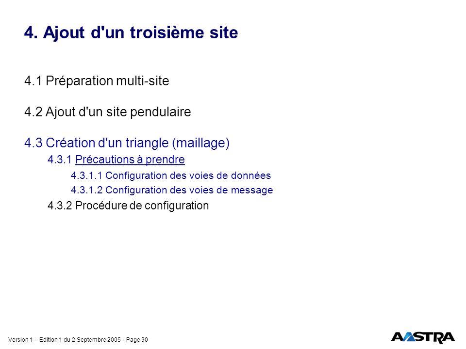 Version 1 – Edition 1 du 2 Septembre 2005 – Page 30 4. Ajout d'un troisième site 4.1 Préparation multi-site 4.2 Ajout d'un site pendulaire 4.3 Créatio
