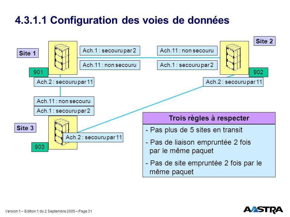Version 1 – Edition 1 du 2 Septembre 2005 – Page 31 4.3.1.1 Configuration des voies de données Trois règles à respecter Site 1 Site 2 Site 3 901 903 902 Ach.1 : secouru par 2 Ach.11 : non secouru Ach.2 : secouru par 11 Ach.1 : secouru par 2 Ach.11 : non secouru Ach.1 : secouru par 2 Ach.2 : secouru par 11 - Pas plus de 5 sites en transit - Pas de liaison empruntée 2 fois par le même paquet - Pas de site empruntée 2 fois par le même paquet