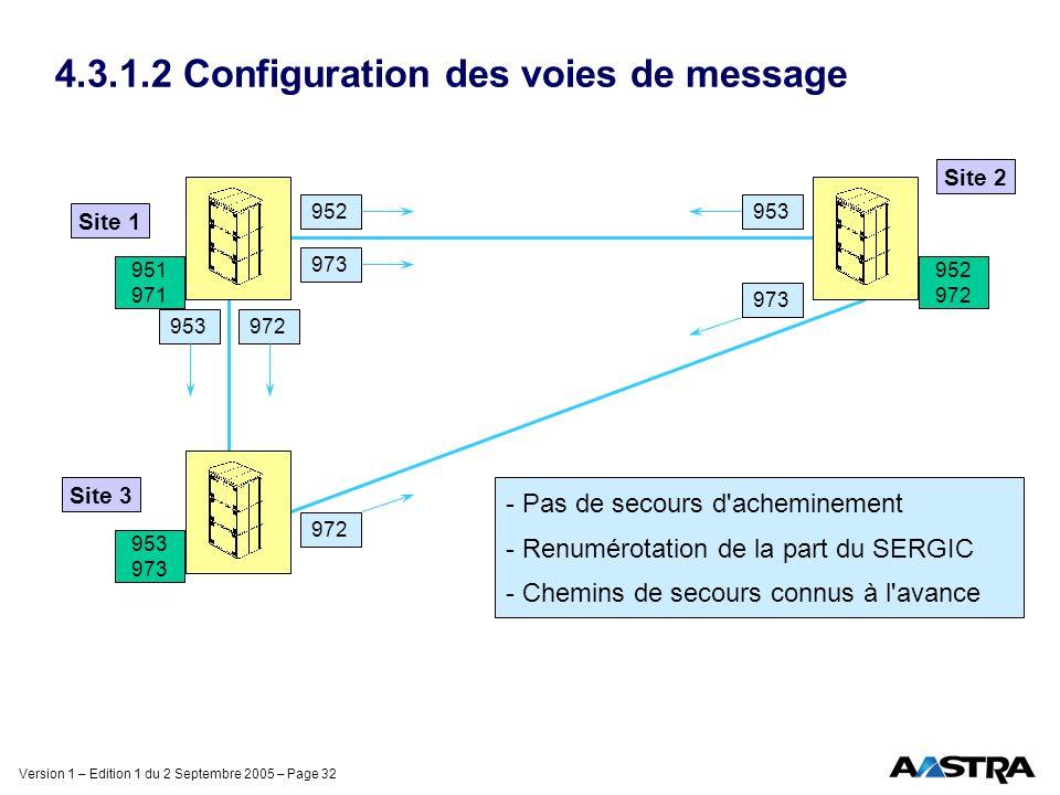 Version 1 – Edition 1 du 2 Septembre 2005 – Page 32 4.3.1.2 Configuration des voies de message Site 1 Site 2 Site 3 951 971 - Pas de secours d'achemin