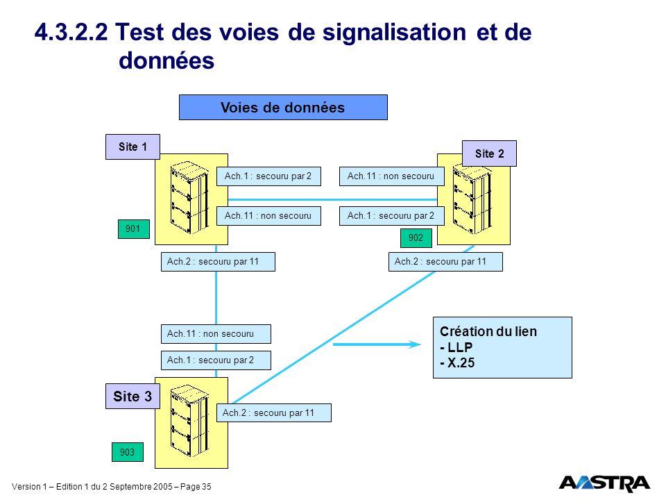 Version 1 – Edition 1 du 2 Septembre 2005 – Page 35 4.3.2.2 Test des voies de signalisation et de données Voies de données Site 1 Site 2 Site 3 901 903 902 Ach.1 : secouru par 2 Ach.11 : non secouru Ach.2 : secouru par 11 Ach.1 : secouru par 2 Ach.11 : non secouru Ach.1 : secouru par 2 Ach.2 : secouru par 11 Création du lien - LLP - X.25