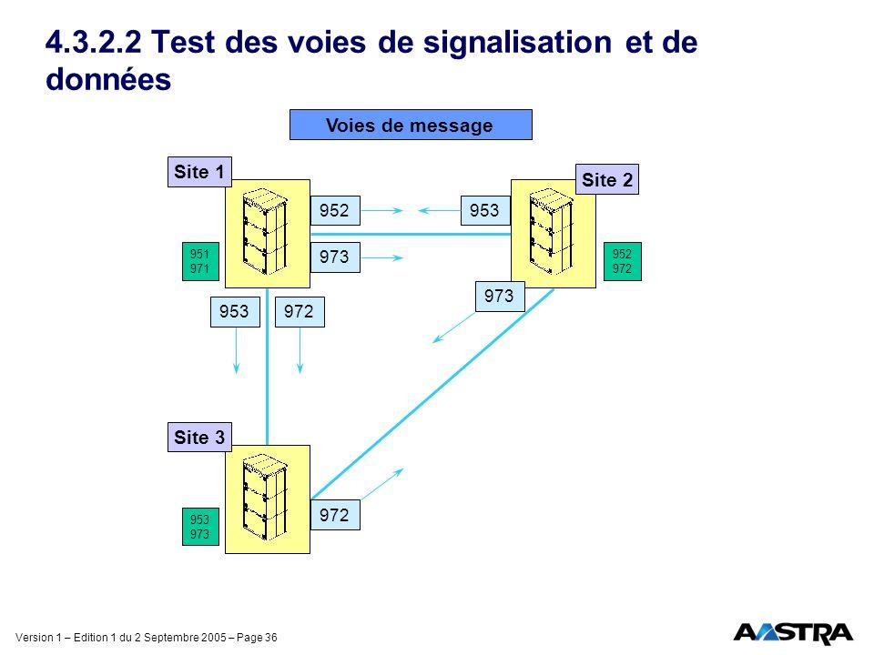 Version 1 – Edition 1 du 2 Septembre 2005 – Page 36 4.3.2.2 Test des voies de signalisation et de données Site 1 Site 2 Site 3 951 971 953 973 952 972 973 952953 973 953972 Voies de message