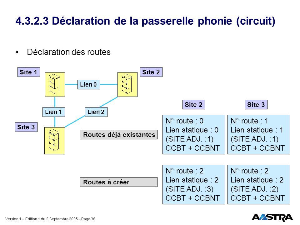 Version 1 – Edition 1 du 2 Septembre 2005 – Page 38 4.3.2.3 Déclaration de la passerelle phonie (circuit) Déclaration des routes Routes déjà existantes Routes à créer Site 2 N° route : 0 Lien statique : 0 (SITE ADJ.