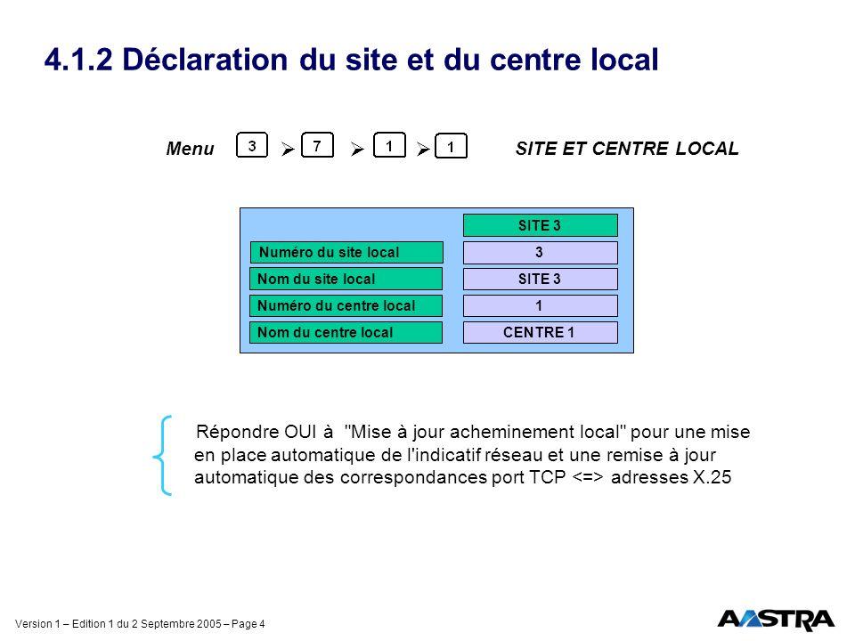 Version 1 – Edition 1 du 2 Septembre 2005 – Page 25 4.2.4 Déclaration de la passerelle phonie (circuit) Site 1Site 2 Site 3 Lien 1 Lien 0 SITE 1 Vers site 2 : ROUTE 0 LIEN 0 Vers site 3 : ROUTE 1 LIEN 1 SITE 2 Vers site 1 : ROUTE 0 LIEN 0 Vers site 3 : ROUTE 1 LIEN 0 SITE 3 Vers site 1 : ROUTE 1 LIEN 1 Vers site 2 : ROUTE 1 LIEN 1