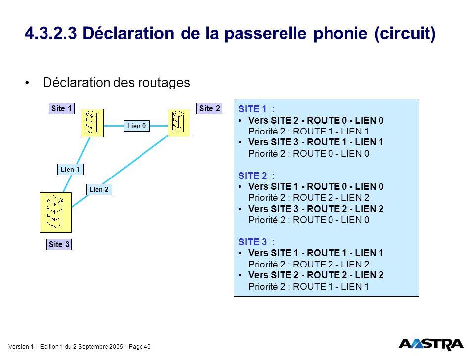 Version 1 – Edition 1 du 2 Septembre 2005 – Page 40 4.3.2.3 Déclaration de la passerelle phonie (circuit) Déclaration des routages SITE 1 : Vers SITE