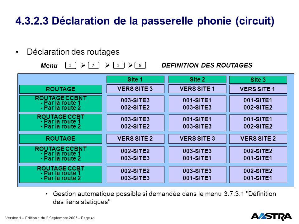 Version 1 – Edition 1 du 2 Septembre 2005 – Page 41 4.3.2.3 Déclaration de la passerelle phonie (circuit) Déclaration des routages Gestion automatique possible si demandée dans le menu 3.7.3.1 Définition des liens statiques DEFINITION DES ROUTAGES Menu ROUTAGE ROUTAGE CCBNT - Par la route 1 - Par la route 2 Site 1Site 2 VERS SITE 3VERS SITE 1 Site 3 VERS SITE 1 003-SITE3 002-SITE2 001-SITE1 003-SITE3 001-SITE1 002-SITE2 ROUTAGE ROUTAGE CCBNT - Par la route 1 - Par la route 2 VERS SITE 2VERS SITE 3 VERS SITE 2 002-SITE2 003-SITE3 001-SITE1 002-SITE2 001-SITE1 ROUTAGE CCBT - Par la route 1 - Par la route 2 003-SITE3 002-SITE2 001-SITE1 003-SITE3 001-SITE1 002-SITE2 ROUTAGE CCBT - Par la route 1 - Par la route 2 002-SITE2 003-SITE3 001-SITE1 002-SITE2 001-SITE1