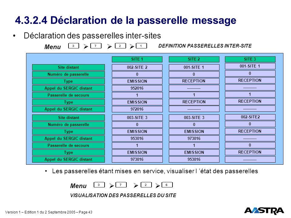 Version 1 – Edition 1 du 2 Septembre 2005 – Page 43 4.3.2.4 Déclaration de la passerelle message Déclaration des passerelles inter-sites Les passerell