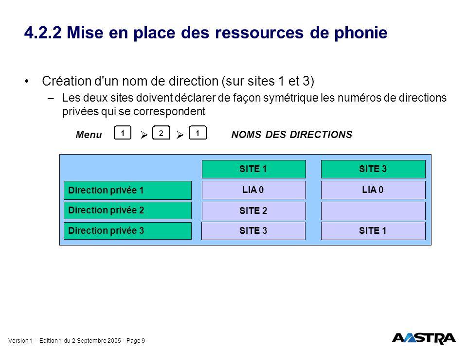 Version 1 – Edition 1 du 2 Septembre 2005 – Page 9 4.2.2 Mise en place des ressources de phonie Création d'un nom de direction (sur sites 1 et 3) –Les