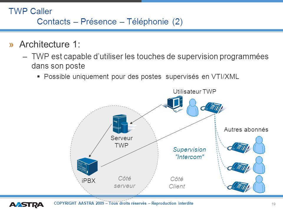 COPYRIGHT AASTRA 2009 – Tous droits réservés – Reproduction interdite 19 TWP Caller Contacts – Présence – Téléphonie (2) »Architecture 1: –TWP est cap